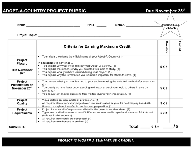 planet research paper rubric Browse planet research this resource has been newly updated with new research project choices as well as editable rubrics enjoy this planet research paper.